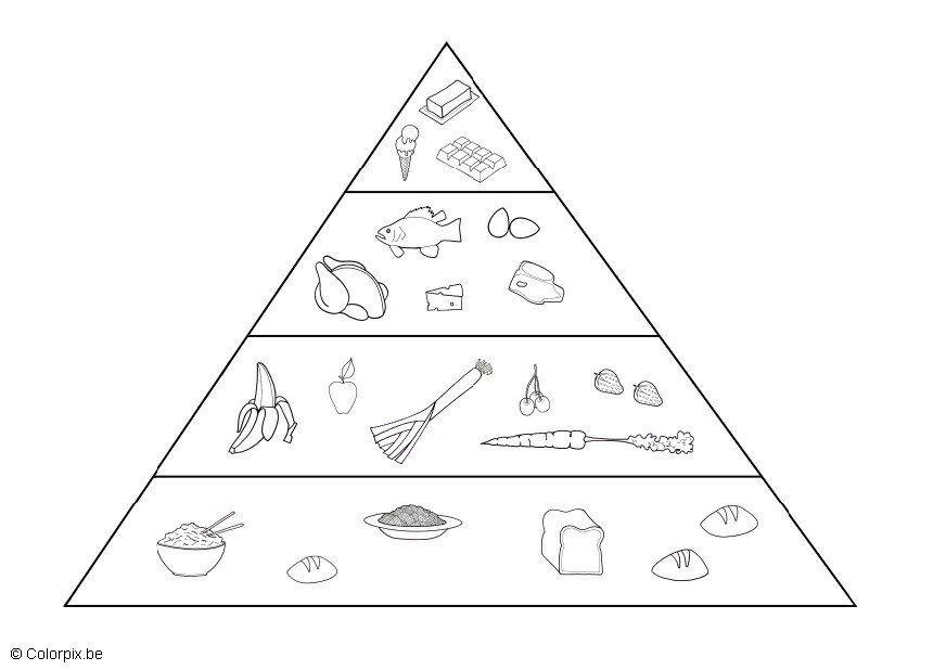 Coloring page nutrition pyramid - img 5691.