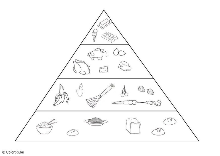 Coloring page nutrition pyramid