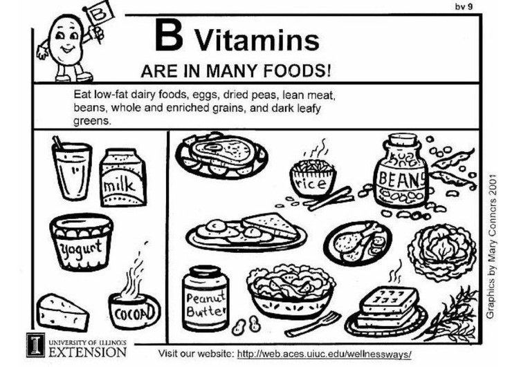 Coloring page Vitamin B in food