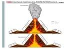 Craft volcano 4