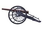 Image cannon