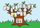 Image family tree