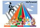 Images food pyramid