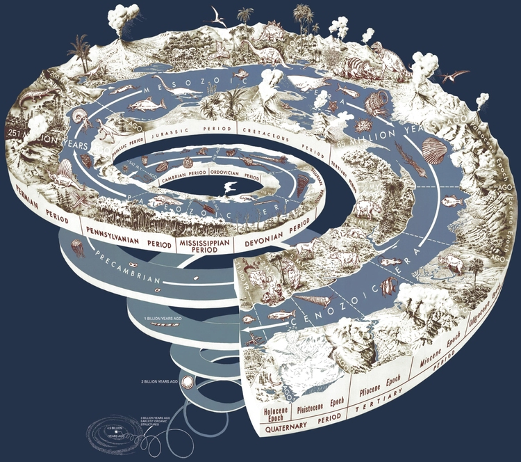 Image Geological spiral