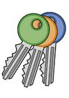 Image keys