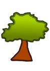 Image tree