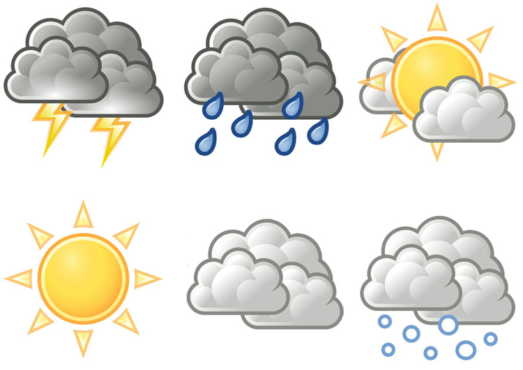 Image weather symbols