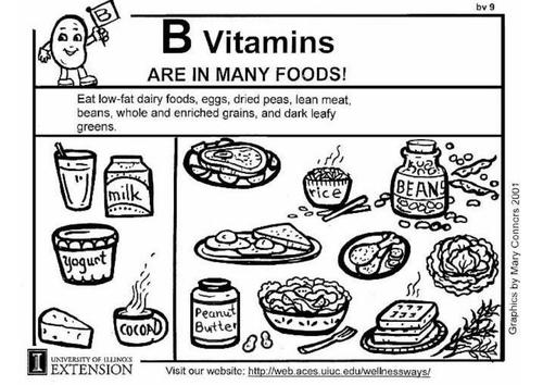 Coloring page Vitamin B